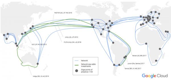 network-tiers-3. תמונת מסך מתוך ה-Google Cloud Platform Blog