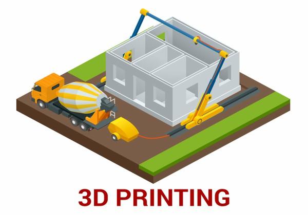 זמן להדפסת בתי 3D. אילוסטרציה: BigStock