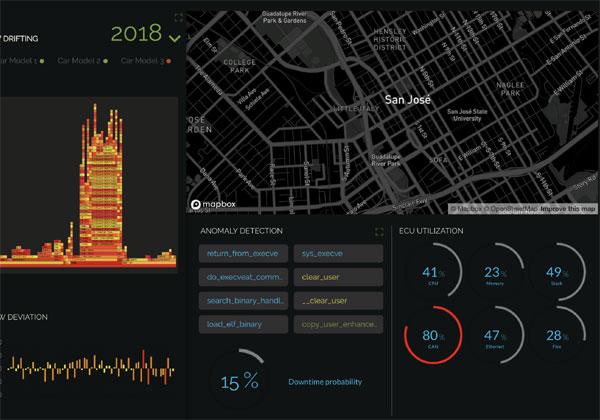 תמונת מסך ממערכת השליטה שפיתחה אורורה סנטר. צילום: אורורה לאבס